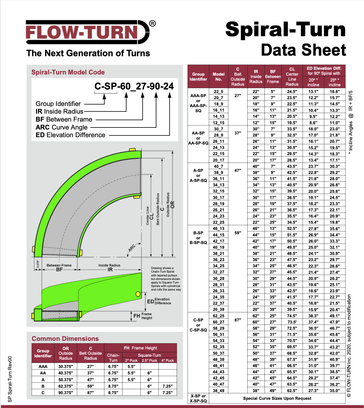 Spiral-Turn